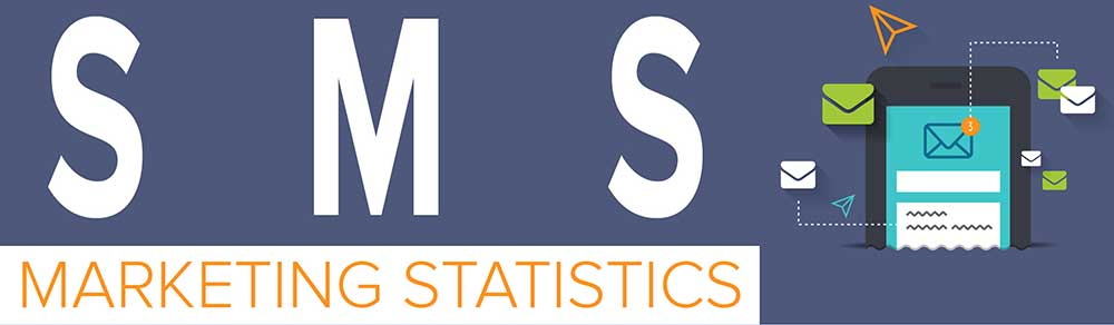 SMS Marketing Statistics You Need To Know